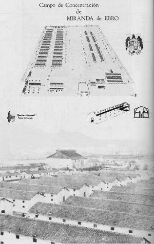 Miranda Concentration Camp